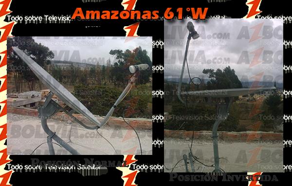 Amazonas invertido